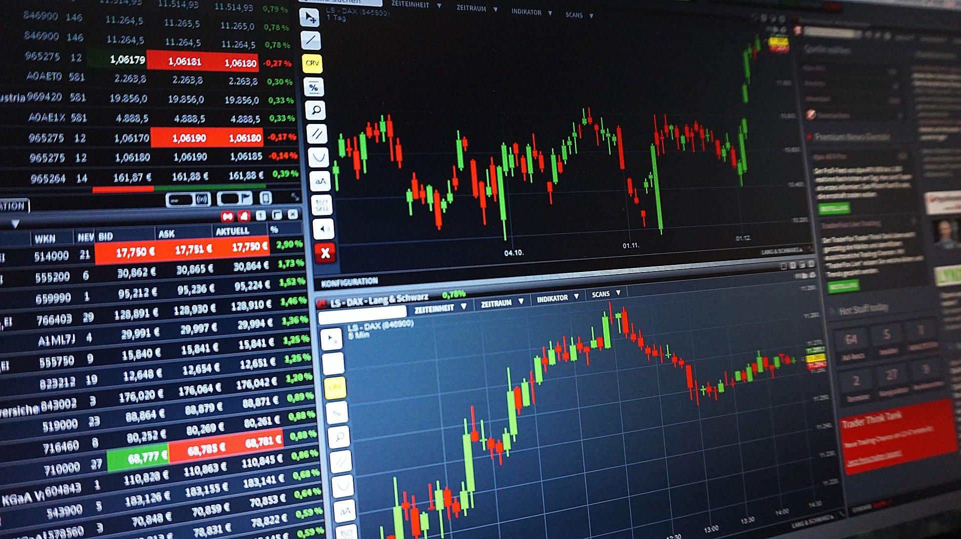 Vad innebär teknisk analys inom investeringar?